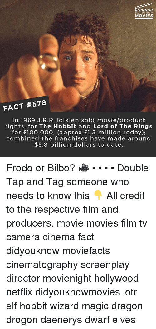 Bilbo, Elf, and Memes: DID YOU KNOw  MOVIES  FACT #578  In 1969 J.R.R Tolkien sold movie/product  rights, for The Hobbit and Lord of The Rings  for £100,000, (approx £1.5 million today);  combined the franchises have made around  $5.8 billion dollars to date. Frodo or Bilbo? 🎥 • • • • Double Tap and Tag someone who needs to know this 👇 All credit to the respective film and producers. movie movies film tv camera cinema fact didyouknow moviefacts cinematography screenplay director movienight hollywood netflix didyouknowmovies lotr elf hobbit wizard magic dragon drogon daenerys dwarf elves