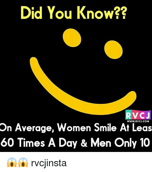 leasing: Did You Know?  RV CJ  WWW.RVCJ.COM  On Average, Women Smile At Leas  60 Times A Day & Men Only 10 😱😱 rvcjinsta