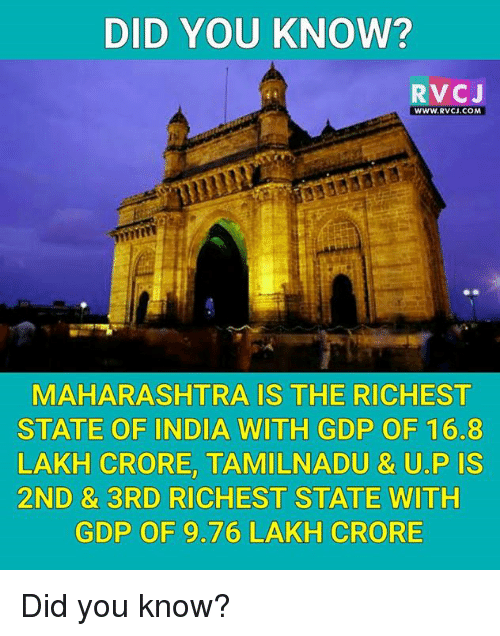 maharashtra: DID YOU KNOW?  RV CJ  WWW. RVCU.COM  MAHARASHTRA IS THE RICHEST  STATE OF INDIA WITH GDP OF 16.83  LAKH CRORE, TAMILNADU  & U.P IS  2ND & 3RD RICHEST STATE WITH  GDP OF 9.76 LAKH CRORE Did you know?
