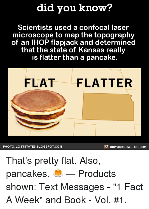 "Dank, Ihop, and Texting: did you know?  Scientists used a confocal laser  microscope to map the topography  of an IHOP flapjack and determined  that the state of Kansas really  is flatter than a pancake.  FLAT  FLATTER  DIDYouK Now BLOG coM  PHOTO: LOSTSTATES. BLOGSPOT. COM That's pretty flat. Also, pancakes. 🥞   — Products shown: Text Messages - ""1 Fact A Week"" and Book - Vol. #1."