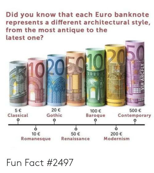 modernism: Did you know that each Euro banknote  represents a different architectural style,  from the most antique to the  latest one?  5  Classical  20  Gothic  100  Baroque  500  Contemporary  50  200  Modernism  10  Romanesque Renaissance Fun Fact #2497