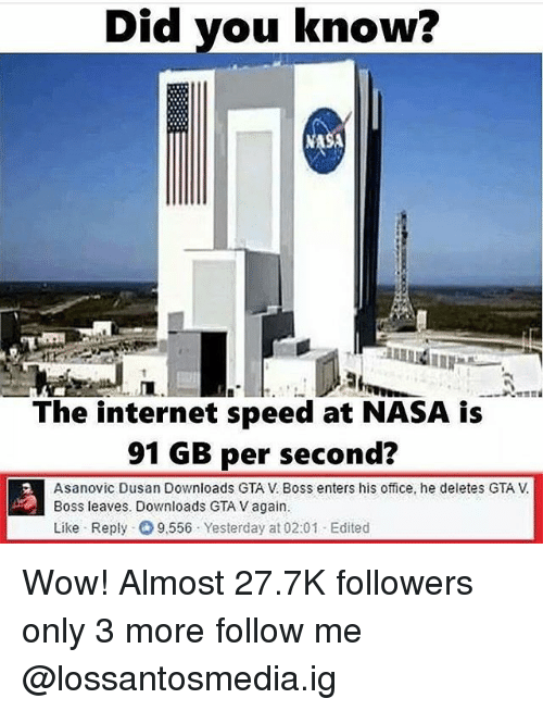 internet speed: Did you know?  The internet speed at NASA is  91 GB per second?  Asanovic Dusan Downloads GTA Boss enters his office, he deletes GTA  Boss leaves. Downloads GTA Vagain.  Like Reply 9,556 Yesterday at 02:01-Edited Wow! Almost 27.7K followers only 3 more follow me @lossantosmedia.ig