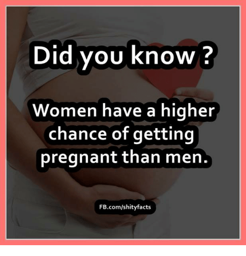Memes, Pregnant, and fb.com: Did you know?  Women have a higher  chance of getting  pregnant than men.  FB.com/shity facts