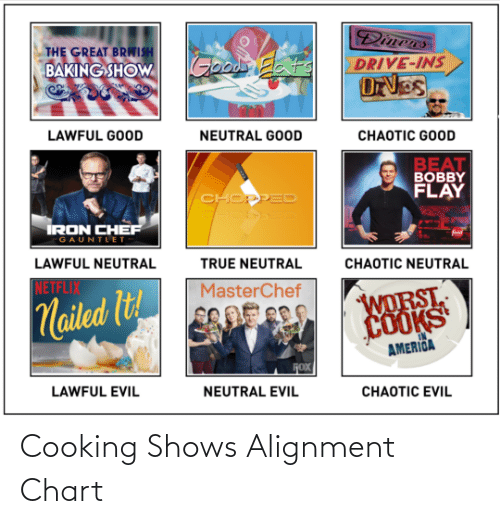 """Chaotic Good: Dineas  DRIVE-INS  OrVos  THE GREAT BRWISH  BAKING SHOW  LAWFUL GOOD  NEUTRAL GOOD  CHAOTIC GOOD  BEAT  BOBBY  FLAY  CHOPPED  IRON CHEF  GAUNTLET  LAWFUL NEUTRAL  TRUE NEUTRAL  CHAOTIC NEUTRAL  NETFLIX  MasterChef  WORST  Nailed It  """"COOKS  AMERIGA  FOX  LAWFUL EVIL  NEUTRAL EVIL  СНАOTIC EVIL Cooking Shows Alignment Chart"""