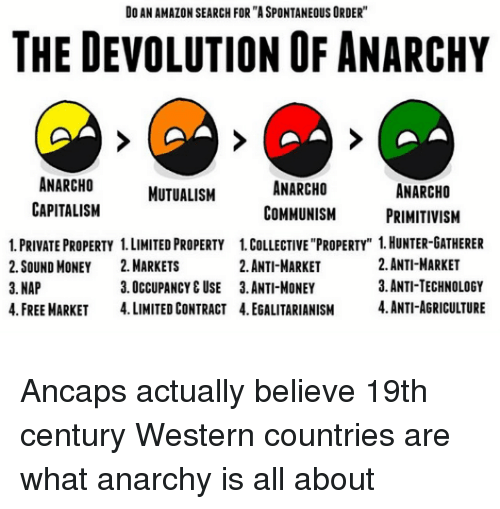 """Anarcho Primitivism: DO AN AMAZON SEARCH FOR """"A SPONTANEOUS ORDER  THE DEVOLUTION OF ANARCHY  ANARCHO  COMMUNISM  ANARCHO  PRIMITIVISM  MUTUALISM  CAPITALISM  1 PRIVATE PROPERTY 1.LIMITED PROPERTY 1.COLLECTIVE """"PROPERTY"""" 1. HUNTER-GATHERER  2. SOUND MONEY 2. MARKETS  3. NAP  4. FREE MARKET 4.LIMITED CONTRACT 4. EGALITARIANISM 4.ANTI-AGRICULTURE  2.ANTI-MARKET  3.ANTI-MONEY  2.ANTI-MARKET  3. ANTI-TECHNOLOGY  3.OCCUPANCY & USE Ancaps actually believe 19th century Western countries are what anarchy is all about"""