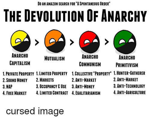 """Anarcho Primitivism: DO AN AMAZON SEARCH FOR """"A SPONTANEOUS ORDER""""  THE DEVOLUTION UF ANARCHY  ANARCHO  CAPITALISM  ANARCHO  COMMUNISM  ANARCHO  PRIMITIVISM  MUTUALISM  1. PRIVATE PROPERTY 1.LIMITED PROPERTY 1 COLLECTIVE """"PROPERTY"""" 1.HUNTER-GATHERER  2. SOUND MONEY 2. MARKETS  3. NAP  4. FREE MARKET 4. LIMITED CONTRACT 4. EGALITARIANISM 4.ANTI-AGRICULTURE  2. ANTI-MARKET  3.ANTI-MONEY  2. ANTI-MARKET  3. ANTI-TECHNOLOGY  3. OCCUPANCY & USE"""