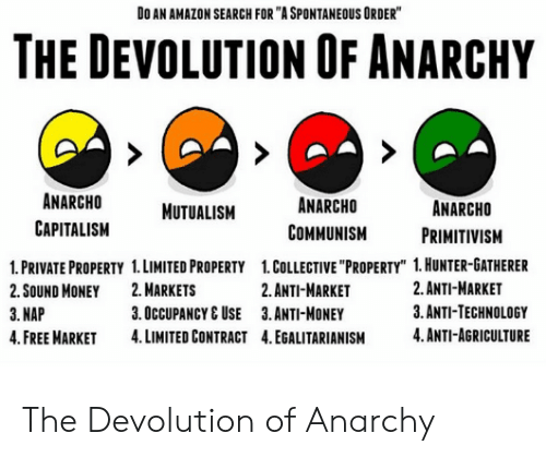"""Anarcho Primitivism: DO AN AMAZON SEARCH FOR """"A SPONTANEOUS ORDER""""  THE DEVOLUTION OF ANARCHY  ANARCHO  CAPITALISM  ANARCHO  COMMUNISM  ANARCHO  PRIMITIVISM  MUTUALISM  1 PRIVATE PROPERTY 1.LIMITED PROPERTY 1.COLLECTIVE """"PROPERTY"""" 1. HUNTER-GATHERER  2. SOUND MONEY 2. MARKETS  3. NAP  4. FREE MARKET 4.LIMITED CONTRACT 4. EGALITARIANISM 4.ANTI-AGRICULTURE  2.ANTI-MARKET  3.OCCUPANCY &USE 3.ANTI-MONEY  2. ANTI-MARKET  3. ANTI-TECHNOLOGY The Devolution of Anarchy"""