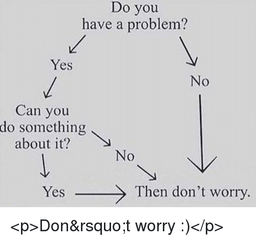 Yes, Can, and Don: Do you  have a problem?  Yes  No  Can you  do something  about it?  No  Yes  Then don't worry. <p>Don't worry :)</p>
