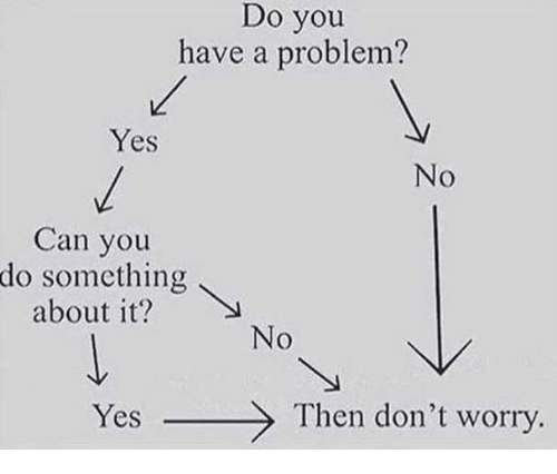 Yes, Can, and You: Do you  have a problem?  Yes  No  Can you  do something  about it?  No  Yes  > Then don't worry