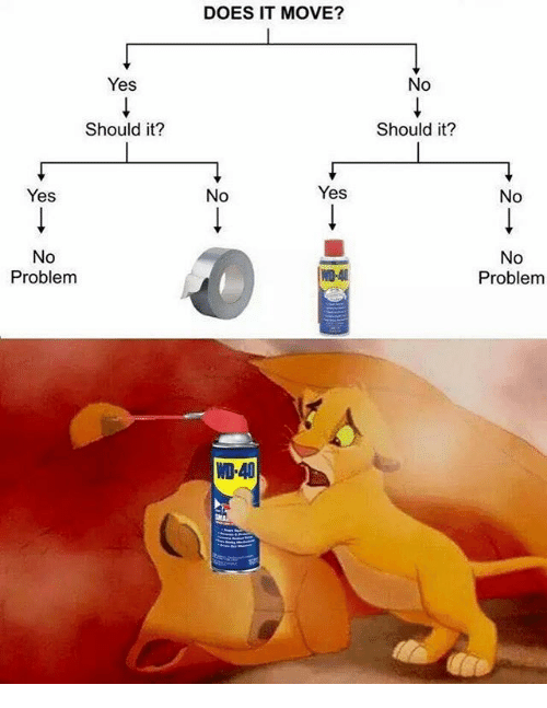 Memes, 🤖, and Yes: DOES IT MOVE?  Yes  No  Should it?  Should it?  Yes  No  Yes  No  No  Problem  No  Problem  MD-40