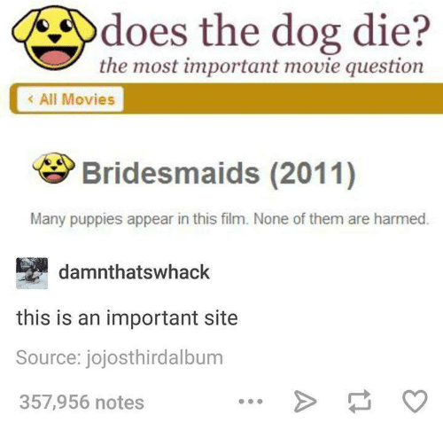 Dogs, Movies, and Puppies: does the dog die?  the most important movie question  All Movies  Bridesmaids (2011)  Many puppies appear in this film. None of them are harmed  damnthatswhack  this is an important site  Source: jojosthirdalbum  357,956 notes