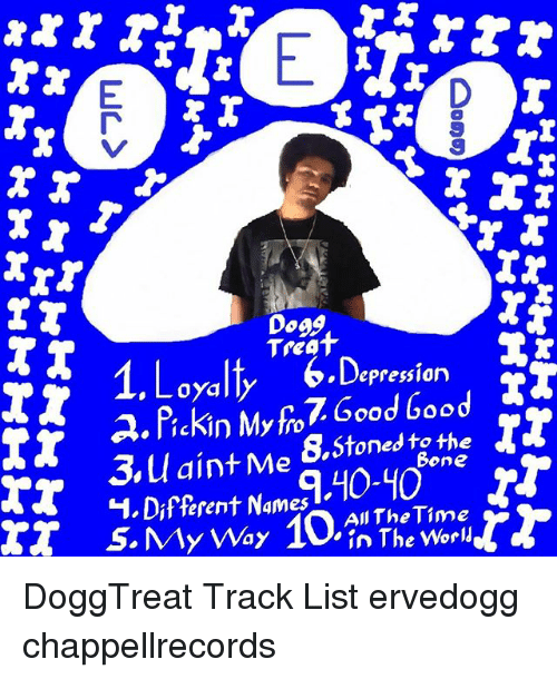 Memes, Depression, and Good: Dogg  T T  Treat  Loya  Depression  2, Pekin My Good Good  toned to the  3du aint Me  Bone  Tr  Tr  Different Names  All The Time  in The World  S. My Way DoggTreat Track List ervedogg chappellrecords