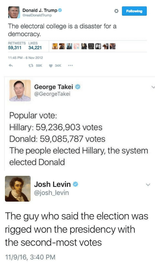 Vote Hillary: Donald J. Trump  Following  GrealDonaldTrump  The electoral college is a disaster for a  democracy.  RETWEETS LIKES  59,311  34,221  11:45 PM-6 Nov 2012  t3 59K  34K   George Takei  @GeorgeTakei  Popular vote:  Hillary: 59,236,903 votes  Donald: 59,085,787 votes  The people elected Hillary, the system  elected Donald   Josh Levin  @josh_levin  The guy who said the election was  rigged won the presidency with  the second-most votes  11/9/16, 3:40 PM