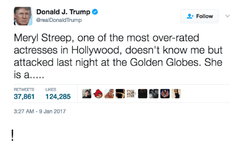 Golden Globes, Meryl Streep, and Trump: Donald J. Trump  @realDonaldTrump  Follow  Meryl Streep, one of the most over-rated  actresses in Hollywood, doesn't know me but  attacked last night at the Golden Globes. She  RETWEETS  LIKES  .  钞  37,861 124,285  3:27 AM-9 Jan 2017