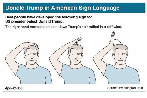 trump hair: Donald Trump in American Sign Language  Deaf people have developed the following sign for  US president-elect Donald Trump:  The right hand moves to smooth down Trump's hair ruffled in a stiff wind.  dpa 25058  Source: Washington Post