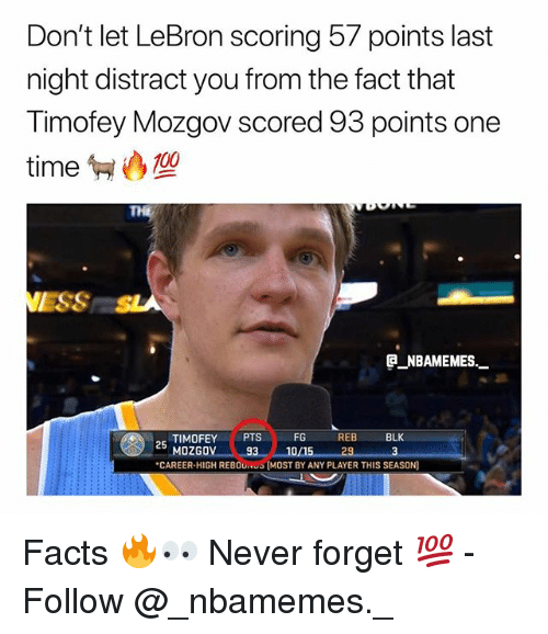Anaconda, Facts, and Memes: Don't let LeBron scoring 57 points last  night distract you from the fact that  Timofey Mozgov scored 93 points one  time  100  P_ABAMEMEs._  REB  竫  25 TIMOFEY PTS  FG  BLK  MOZGOV  CAREER-HIGH REBOUNOS[MOST BY ANY PLAYER THIS SEASON) Facts 🔥👀 Never forget 💯 - Follow @_nbamemes._