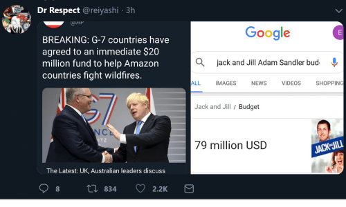 Discuss: Dr Respect @reiyashi 3h  don't ha  WAP  Google  BREAKING: G-7 countries have  agreed to an immediate $20  million fund to help Amazon  countries fight wildfires.  jack and Jill Adam Sandler bud  SHOPPING  ALL  IMAGES  NEWS  VIDEOS  Jack and Jill / Budget  NCE  ITZ  79 million USD  JACK JILL  The Latest: UK, Australian leaders discuss  LI 834  2.2K