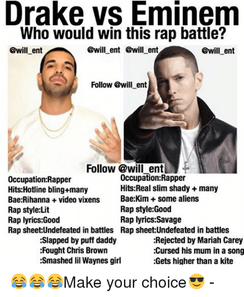 Rap Sheet: Drake vs Eminem  Who would win this rap battle?  @will ent  @will ent  @will ent @will ent  Follow @will ent  Follow @will ent  Occupation:Rapper  Occupation:Rapper  Hits Real slim shady many  Hits: Hotline bling+many  Bae:Rihanna video vixens  Bae: Kim some aliens  Rap style:Good  Rap style: Lit  Rap lyrics:Good  Rap lyrics:Savage  Rap sheet Undefeated in battles Rap sheet:Undefeated in battles  Slapped by puff daddy  :Rejected by Mariah Carey  Fought Chris Brown  :Cursed his mum in a song  :Smashed lil Waynes girl  :Gets higher than a kite 😂😂😂Make your choice😎 -