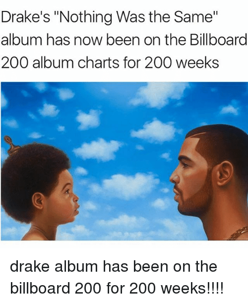 "Draked: Drake's ""Nothing Was the Same""  album has now been on the Billboard  200 album charts for 200 weeks drake album has been on the billboard 200 for 200 weeks!!!!"