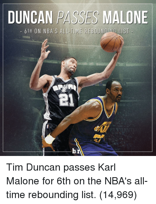 Tim Duncan: DUNCAN PASSES MALONE  6TH ON NBA S ALL-TIME REBOUND LIST Tim Duncan passes Karl Malone for 6th on the NBA's all-time rebounding list. (14,969)