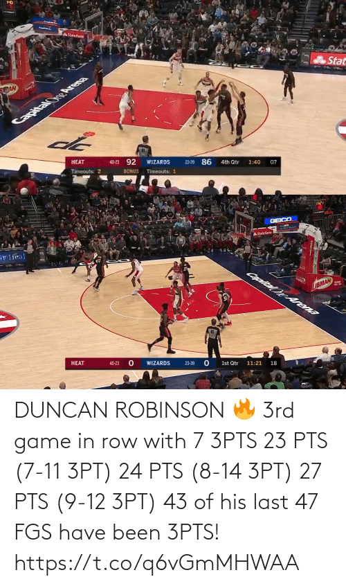 Row: DUNCAN ROBINSON 🔥 3rd game in row with 7 3PTS  23 PTS (7-11 3PT) 24 PTS (8-14 3PT) 27 PTS (9-12 3PT)   43 of his last 47 FGS have been 3PTS!   https://t.co/q6vGmMHWAA