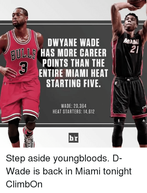 Dwyane Wade, Miami Heat, and Sports: DWYANE WADE  HAS MORE CAREER  POINTS THAN THE  ENTIRE MIAMI HEAT  STARTING FIVE.  WADE: 20,364  HEAT STARTERS: 14,612  br  MIAMI  21 Step aside youngbloods. D-Wade is back in Miami tonight ClimbOn