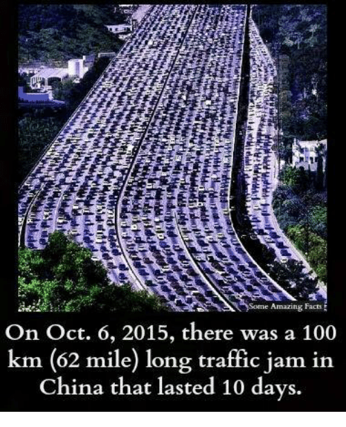 traffic jam: e Amazing  Facts  On Oct. 6, 2015, there was a 100  km (62 mile) long traffic jam in  China that lasted 10 davs,