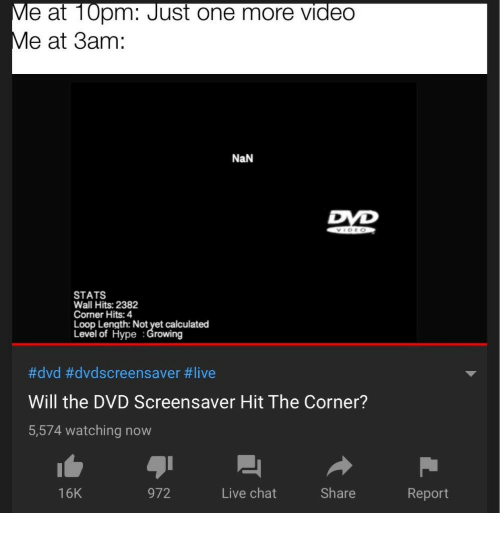 Just One More: e at 10pm: Just one more video  at 3am :  NaN  STATS  Wall Hits: 2382  Corner Hits: 4  Loop Length: Not yet calculated  Level of Hype :Growing  #dvd #dvdscreensaver #live  Will the DVD Screensaver Hit The Corner?  5,574 watching now  16K  972  Live chat  Share  Report