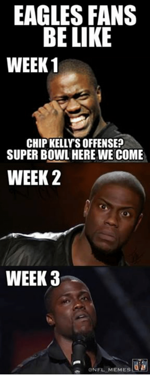 Be Like, Meme, and Memes: EAGLES FANS  BE LIKE  WEEK 1  CHIP KELLYSOFFENSEP  SUPER BOWL HERE WE COME  WEEK 2  WEEK 3  e ONFL MEMES