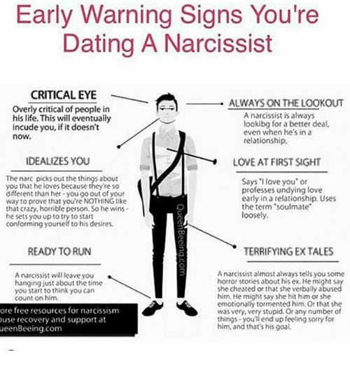 early signs youre dating a sociopath 18 signs you are dating a sociopath: from one who knows which basically means you're screwed or are you sure there are the lies.