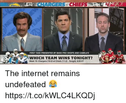 first take: ECHHARGERCHIEFS  FIRST TAKE PRESENTED BY BASS PRO SHOPS AND CABELA'S  WHICH TEAM WINS TONIGHT?  Week 15: Chargers (10-3) at Chiefs (11-2) - Tonight, 8:20 ET The internet remains undefeated 😂https://t.co/kWLC4LKQDj