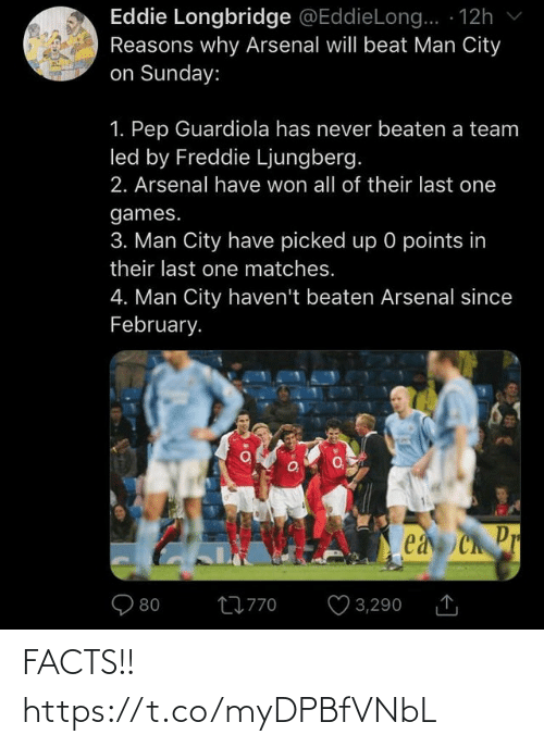 Eddie: Eddie Longbridge @EddieLong.. · 12h v  Reasons why Arsenal will beat Man City  on Sunday:  1. Pep Guardiola has never beaten a team  led by Freddie Ljungberg.  2. Arsenal have won all of their last one  games.  3. Man City have picked up 0 points in  their last one matches.  4. Man City haven't beaten Arsenal since  February.  ea Ch Pr  O 3,290  27770 FACTS!! https://t.co/myDPBfVNbL