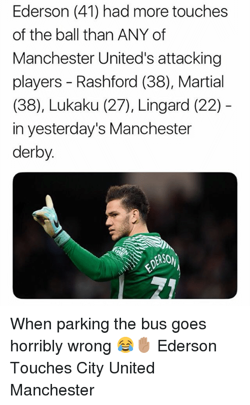Memes, United, and Manchester: Ederson (41) had more touches  of the ball than ANY of  Manchester United's attacking  players - Rashford (38), Martial  (38), Lukaku (27), Lingard (22)-  in yesterday's Manchester  derby.  RASON When parking the bus goes horribly wrong 😂✋🏽 Ederson Touches City United Manchester