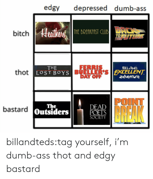 outsiders: edgy depressed dumb-ass  bitch n  THE BREAKFAST CLUBBcm  THE  LOST BOYS  FERRIS  BUELLER'S  DAY OFF  thot  EXCELLENT  dventure  POINL  The  Outsiders  DEAD  ETS  SOCIETY billandteds:tag yourself, i'm dumb-ass thot and edgy bastard