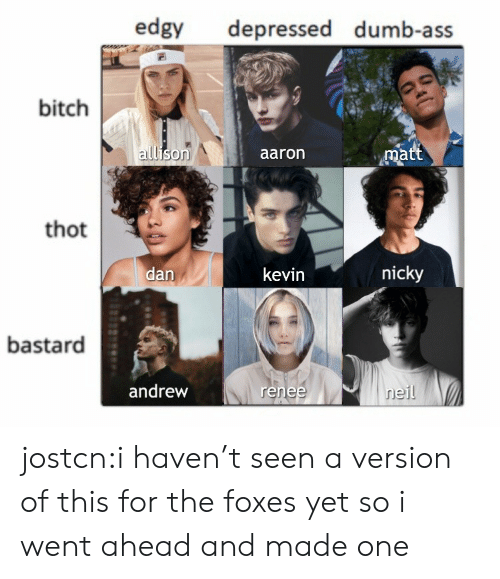 nicky: edgy depressed dumb-ass  bitch  son  aaron  ma  thot  dan  kevin  nicky  bastard  andrew  neil jostcn:i haven't seen a version of this for the foxes yet so i went ahead and made one