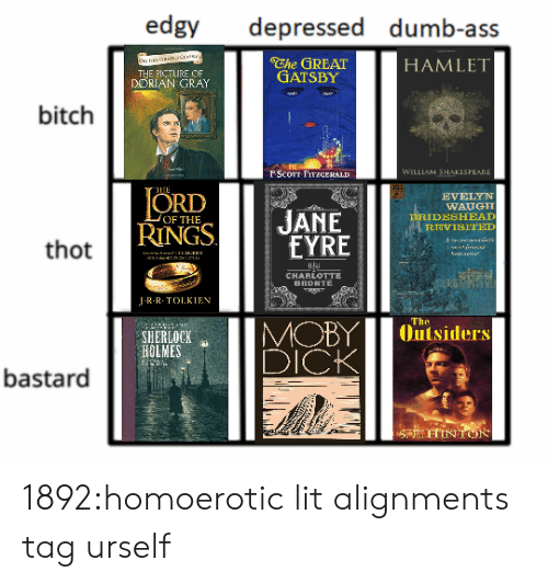Sherlock Holmes: edgy  depressed dumb-ass  The GREAT  GATSBY  HAMLET  THE PICTURE OF  DORIAN GRAY  bitch  P SCOTT PİTZCERALD  WILLLAM SHAKESPEARE  EVELYN  WAUGI  ORD  RINGS  OF THE  RRVIBITED  thot  Mw  CHARLOTTE  T-R R TOI.KIEN  HLWBsiders  DICK  The  SHERLOCK  HOLMES  bastard 1892:homoerotic lit alignments tag urself