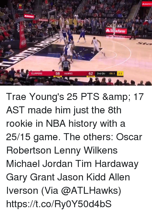 Lenny: eFarm  CLIPPERS  58 HAWKS  62 2nd Qtr :08.3 Trae Young's 25 PTS & 17 AST made him just the 8th rookie in NBA history with a 25/15 game.   The others:  Oscar Robertson Lenny Wilkens Michael Jordan Tim Hardaway Gary Grant Jason Kidd Allen Iverson  (Via @ATLHawks)   https://t.co/Ry0Y50d4bS
