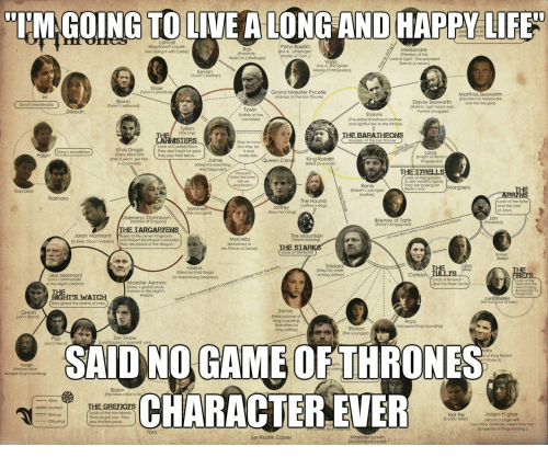 """Game of Thrones: EIM GOING TO LIVE A LONGAND HAPPY LIFE  (King Robert's squire:  Also doing it with Cerseij  K.A. Littlefinger  of Coin. )  Melisandre  Priestess of the  Lord of Light'. She promised  Stannis a crown.)  Prostitute.  Works for Litflefinger)  Varys  A.K.A. The Spider  Kevan  Shae  Grand Maester Pycelle  Advisor to the ron Thronel  Matthos Seaworth  Imi  Davos Seaworthand her fire god)  (Tyrion's sellsword)  Tywin  (Father of the  Stannis' right hand man.  Former smuggler)  Stannis  The eldest Baratheon brother  and rightful heir to the throne)  ,""""  The Imp)  NIS  of the Iron Throne  Khal Drogo  Dany killed him  after a witch put him  Lords of Casterly Rock  They don't lack for gold.  They pay their debts  They're twins  but they do  it and  make kidis.  Loras  Quee  n Cersei King Robert  by  (Kiled the Mad King.  The public  thinks that these  kids are  King Robert's  Lords of Highgarden  A very wealthy family  They are paying  Renly's war  Renly  Robert's youngest  Mar  Kavarmo  Rakharo  The Hound  Joftrey's dog  Lords of the Eyrie  and the Vale  of Arryn.  Jo  Now he's  The youngest)  s Stormborn  (Mother of Dragons  Brienne of Tarth  Jorah Mormont Rulers of the Seven  [In Exile. Dany's Advisor)  The Mountain  Tywin's mad dog)  Jon was like a father to Eddard and King Robert  unti Robert Baratheon's  They are blood of the drogon.  Myrcella  Betrothed to  the Prince of Dorne)  Lords of Winterfel  Viserys  Killed by Khal Drogo  Kiled by order  of King  Catelyn TULLYS  Lords of Rivemun  and the River Lands  of the  of the Night's Watch)  Maester Aemon  twins and the  Advisor to the Night's  House Tully  Lord Walder  He has a lot of kids.)  0  They guard the realms of men  Held prisoner at  (escaped King's Landing)  Rickon  The youngest)  King Joffreyl  Jon Snow  Lord Eddard's 'bastard' son  ур  (Jon's friend  SAID NO GAME OF THRONES  CHARACTER EVER  n of King Robert.  t Know it)  Yoren  Helped Arya  escape King's Landingl  Balon  He takes what is his  T"""
