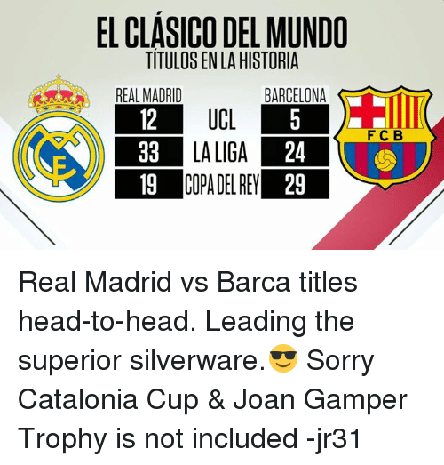 Barcelona, Head, and Memes: EL CLASICO DEL MUNDO  TITULOS EN LA HISTORIA  BARCELONA  REAL MADRID  12  UCL  LA LIGA  COPA DEL REY  FC B  24  29  19 Real Madrid vs Barca titles head-to-head.  Leading the superior silverware.😎  Sorry Catalonia Cup & Joan Gamper Trophy is not included   -jr31