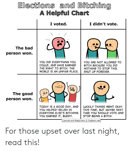i voted: Elections and Bitching  A Helpful Chart  I voted.  I didn't vote.  The bad  person won.  YOU DID EVERYTHING YOU Y  COULD, AND HAVE EARNED BITCH BECAUSE YOU DID  THE RIGHT TO BITCH. THE  WORLD 1S AN UNFAIR PLACE. SHUT UP FOREVER.  YOU ARE NOT ALLOWED TO  NOTHING TO STOP THIS  The good  person won.  ˊ  TODAY IS A GOOD DAY, ANDLUCKILY THINGS WENT OKAY  YOU HELPED! RELISH IN  EVERYONE ELSE'S BITCHING. | TIME YOU SHOLILD VOTE AND  YOU EARNED IT, BUDDY.  THIS TIME, BUT MAYBE NEXT  STOP BEING A BITCH  Cyanide and Happiness Explosm.net For those upset over last night, read this!