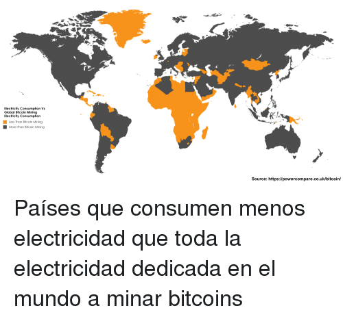 Paises: Electricity Consumption Vs  Global Bitcoin Mining  Electricity Consumption  Less Than Bitcoin Mining  More Than Bitcoin Mining  Source: https://powercompare.co.uk/bitcoinl <p>Países que consumen menos electricidad que toda la electricidad dedicada en el mundo a minar bitcoins</p>