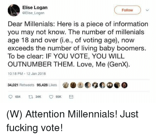 elise: Elise Logan  Elise Logan  Follow  Dear Millenials: Here is a piece of information  age 18 and over (G.e., of voting age), now  you may not know. The number of millenials  exceeds the number of living baby boomers.  To be clear: IF YOU VOTE, YOU WILL  OUTNUMBER THEM. Love, Me (GenX)  10:18 PM 12 Jan 2018  34,021 Retweets 95,428 Likes  囥圖链團贴目O@,@ (W) Attention Millennials!  Just fucking vote!