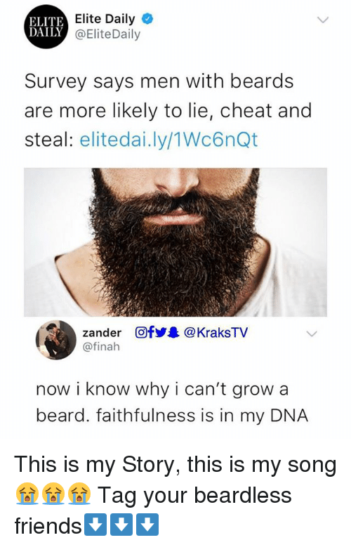 Beard, Friends, and Memes: ELITE  DAILY  Elite Daily  @EliteDaily  Survey says men with beards  are more likely to lie, cheat and  steal: elitedai.ly/1Wc6nQt  zander 回fy @KraksTV  @finah  now i know why i can't grow a  beard. faithfulness is in my DNA This is my Story, this is my song 😭😭😭 Tag your beardless friends⬇️⬇️⬇️