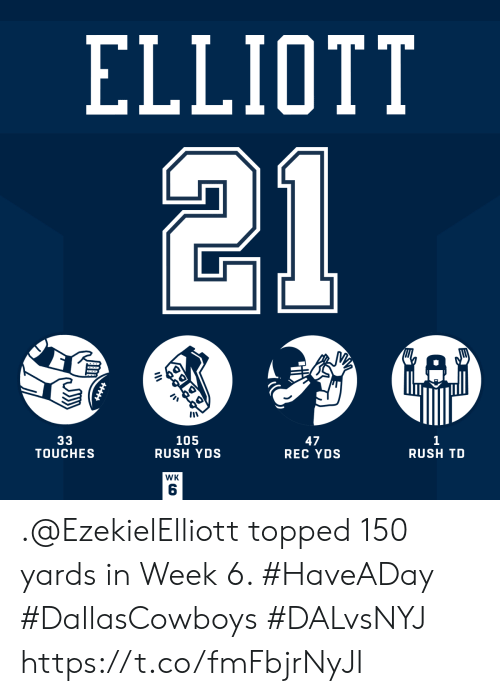 Topped: ELLIOTT  21  33  TOUCHES  105  RUSH YDS  1  RUSH TD  47  REC YDS  WK .@EzekielElliott topped 150 yards in Week 6. #HaveADay #DallasCowboys #DALvsNYJ https://t.co/fmFbjrNyJI