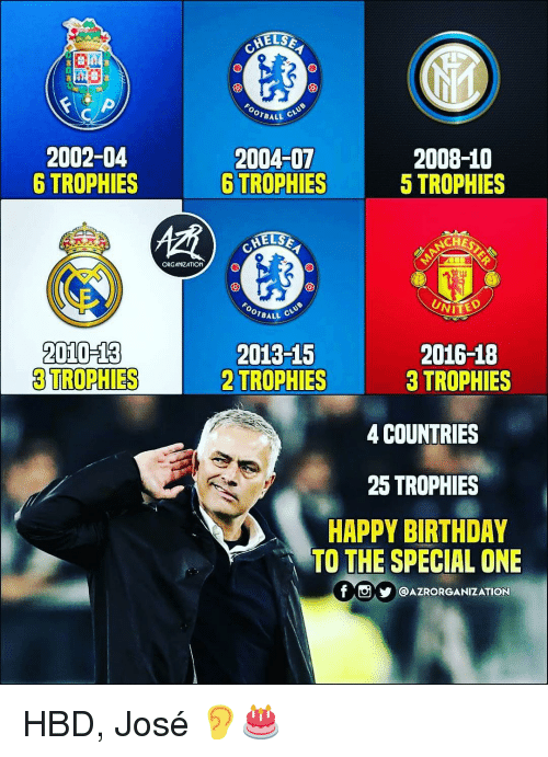 special one: ELSE  OTBALL  2002-04  6 TROPHIES  2004-07  6 TROPHIES  2008-10  5 TROPHIES  CHEST  ORGANZATION  OTBALL  2010-13  3 TROPHIES  2013-15  2 TROPHIES  2016-18  3 TROPHIES  4 COUNTRIES  25 TROPHIES  HAPPY BIRTHDAY  TO THE SPECIAL ONE  U @AZRORGANIZATION HBD, José 👂🎂