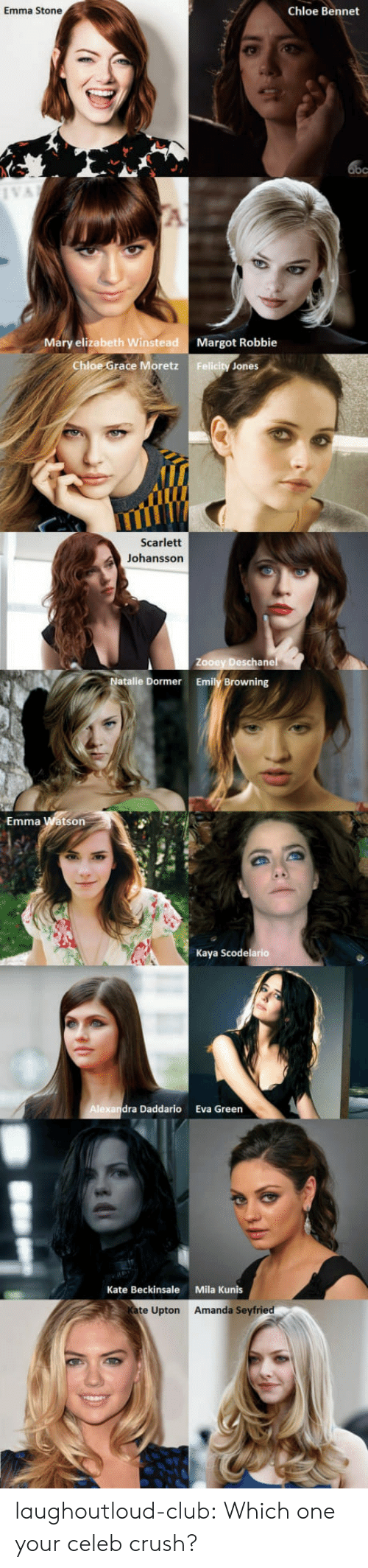 Emma Stone: Emma Stone  Chloe Bennet  IVA  Mary elizabeth Winstead  Margot Robbie  Chloe Grace Moretz Felicity Jones  IIT  Scarlett  Johansson  ane  atalie Dormer  Emily Browning  Emma Watson  Kaya Scodelario  dra Daddario  Eva Green  Kate Beckinsale  Mila Kunis  Kate Upton Amanda Seyfried laughoutloud-club:  Which one your celeb crush?