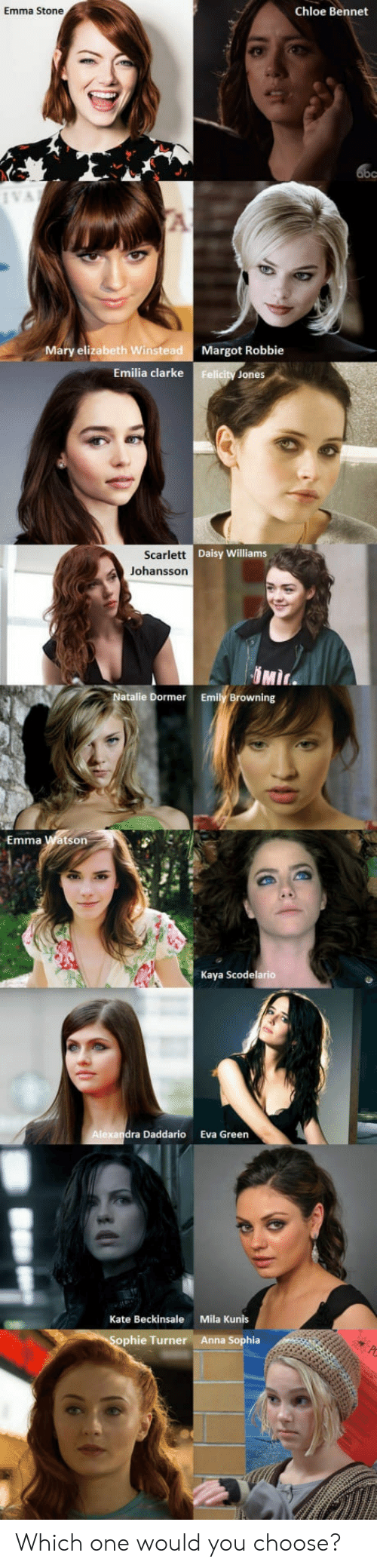 Emma Stone: Emma Stone  Chloe Bennet  Mary elizabeth Winstead  Margot Robbie  Emilia clarke Felicity Jones  Daisy Williams  Scarlett  Johansson  DMİ  atalie Dormer  Emily Browning  Emma Watson  Kaya Scodelario  dra  Daddario  Eva Green  Kate Beckinsale  Mila Kunis  phie Turner  Anna Sophia Which one would you choose?