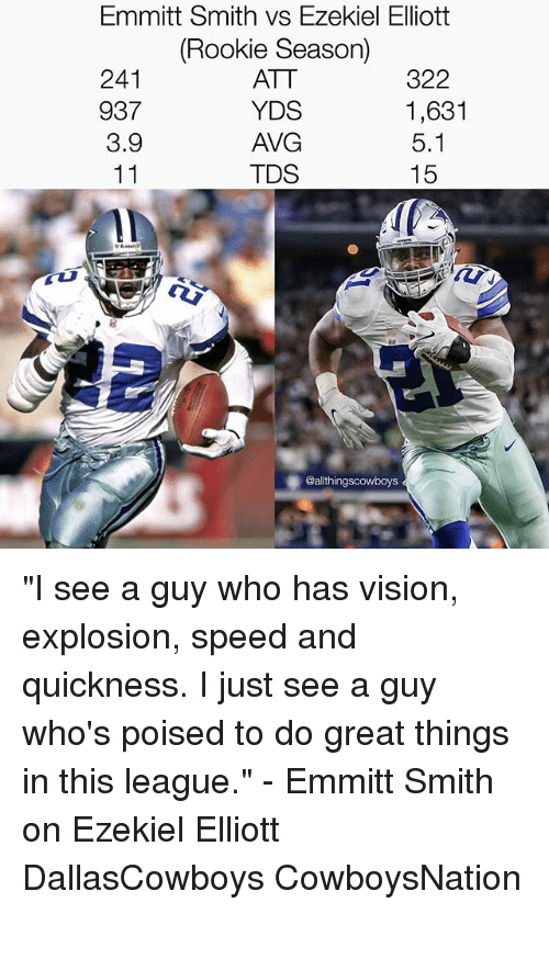 """avg: Emmitt Smith vs Ezekiel Elliott  Rookie Season)  ATT  322  241  937  YDS  1,631  AVG  3.9  5.1  11  15  TDS  @althingscowboys """"I see a guy who has vision, explosion, speed and quickness. I just see a guy who's poised to do great things in this league."""" - Emmitt Smith on Ezekiel Elliott ✭ DallasCowboys CowboysNation ✭"""