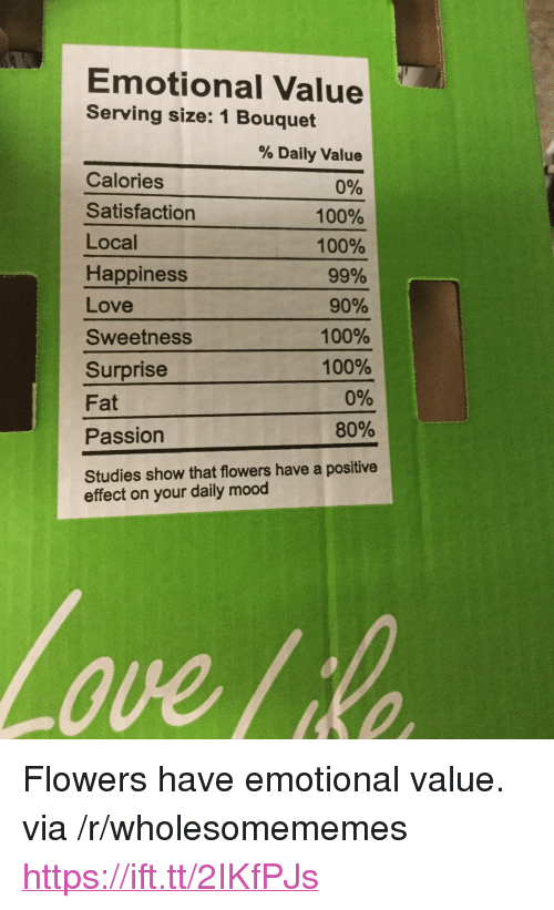 "Anaconda, Love, and Mood: Emotional Value  Serving size: 1 Bouquet  Calories  Satisfaction  Local  Happiness  Love  Sweetness  Surprise  Fat  Passion  Studies show that flowers have a positive  effect on your daily mood  % Daily Value  0%  100%  100%  99%  90%  100%  100%  0%  80%  Love  ll <p>Flowers have emotional value. via /r/wholesomememes <a href=""https://ift.tt/2IKfPJs"">https://ift.tt/2IKfPJs</a></p>"