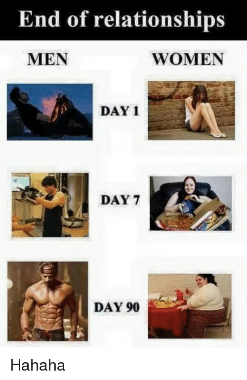 Relationships, Women, and Day: End of relationships  MEN  WOMEN  DAY 1  DAY 7  DAY 90 Hahaha
